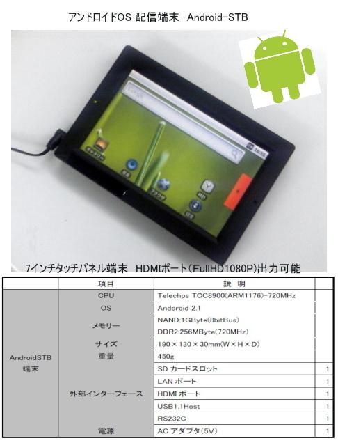 Androidstbskr