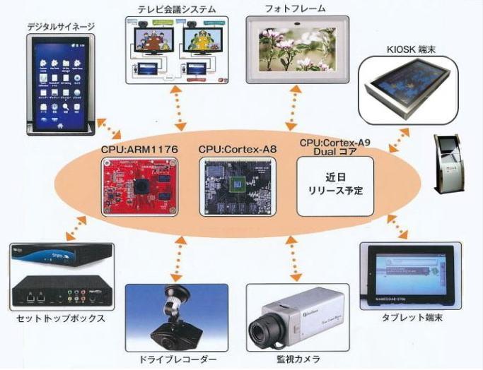Bigandsystemstb2
